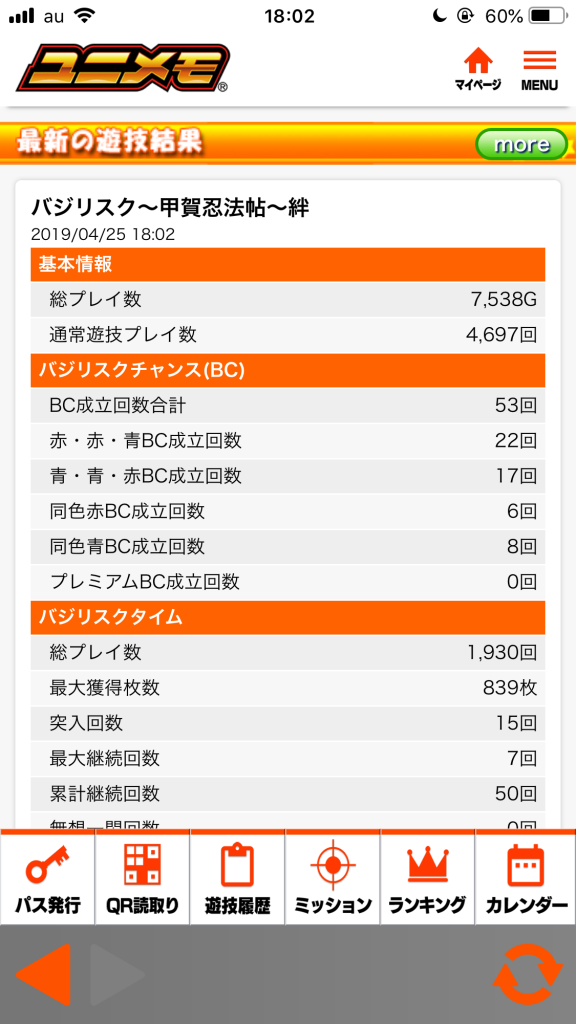 パチプロ稼働日記|抽選番号良好でバジリスク絆6ベル撃破達成!
